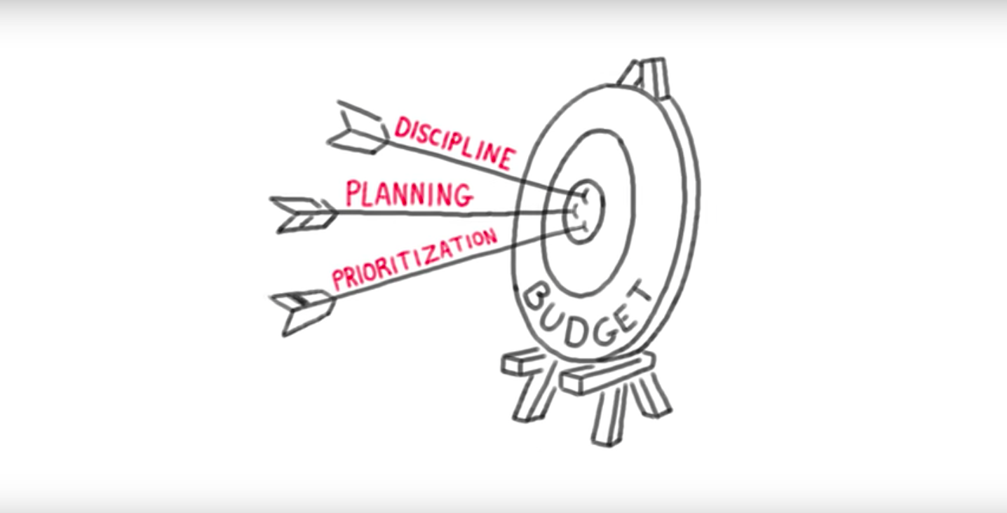 Arrows labeled discipline, planning, and prioritization hitting the bullseye of a target labeled budget.